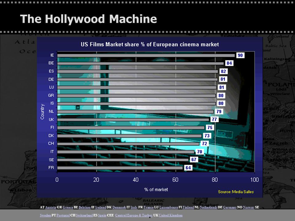 . The Hollywood Machine AT Austria GR Greece BE Belgium IE Ireland DK Denmark IT Italy FR France LU Luxembourg FI Finland NL Netherlands DE Germany NO Norway SEAustriaGreeceBelgiumIrelandDenmarkItalyFranceLuxembourgFinlandNetherlandsGermanyNorway SwedenSweden PT Portugal CH Switzerland ES Spain CEE Central Europe & Turkey UK United KingdomPortugalSwitzerlandSpainCentral Europe & TurkeyUnited Kingdom