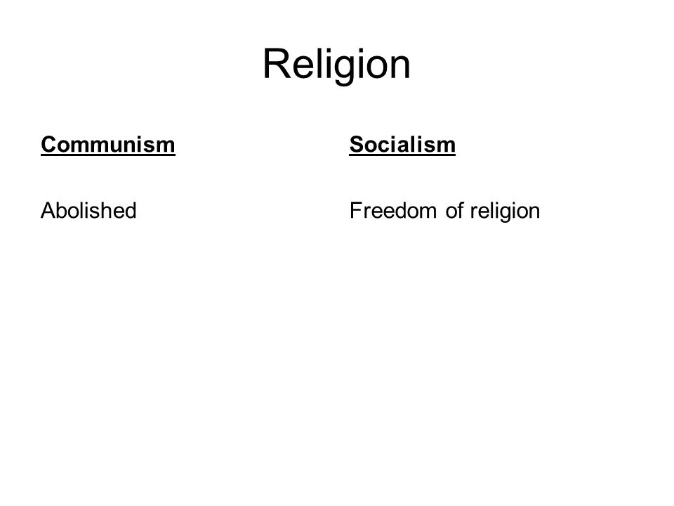 8.Religion Capitalism, Socialism, and Islam give the people right to follow the religion.