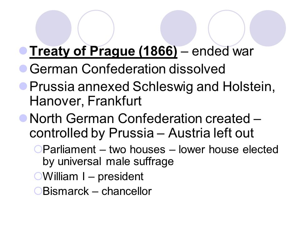 Treaty of Prague (1866) – ended war German Confederation dissolved Prussia annexed Schleswig and Holstein, Hanover, Frankfurt North German Confederation created – controlled by Prussia – Austria left out  Parliament – two houses – lower house elected by universal male suffrage  William I – president  Bismarck – chancellor