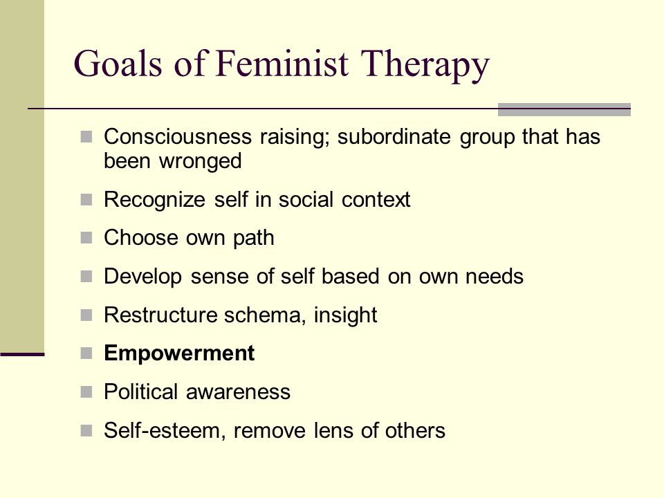 Goals of Feminist Therapy Consciousness raising; subordinate group that has been wronged Recognize self in social context Choose own path Develop sense of self based on own needs Restructure schema, insight Empowerment Political awareness Self-esteem, remove lens of others