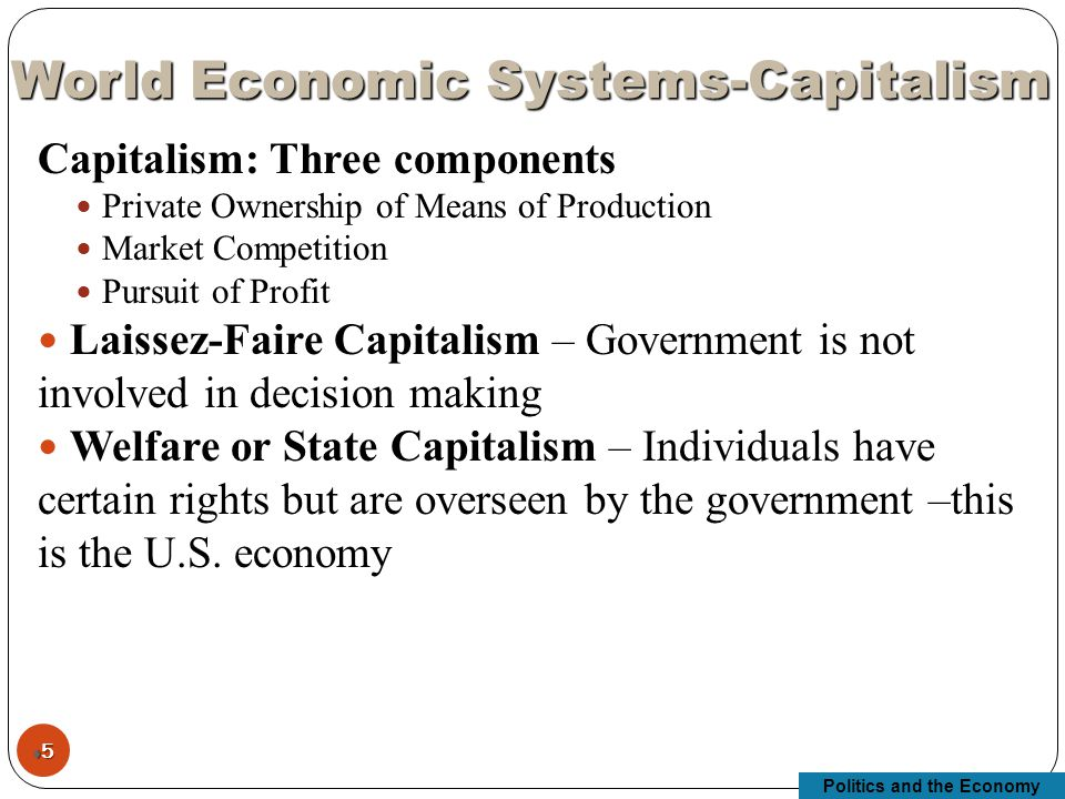 Politics and the Economy 55 Capitalism: Three components Private Ownership of Means of Production Market Competition Pursuit of Profit Laissez-Faire Capitalism – Government is not involved in decision making Welfare or State Capitalism – Individuals have certain rights but are overseen by the government –this is the U.S.