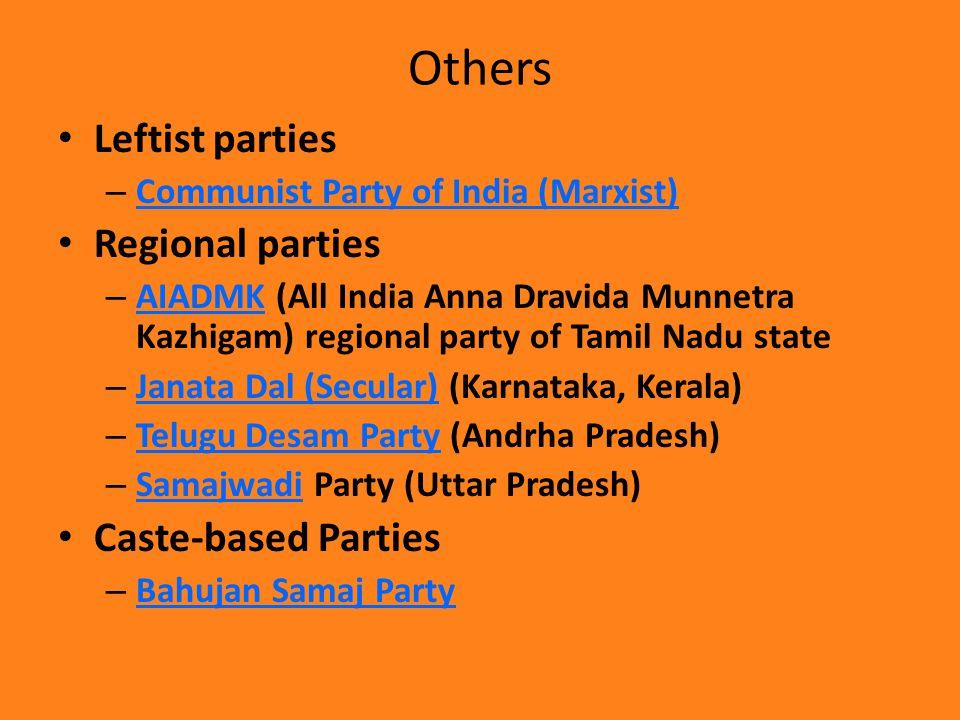Others Leftist parties – Communist Party of India (Marxist) Communist Party of India (Marxist) Regional parties – AIADMK (All India Anna Dravida Munnetra Kazhigam) regional party of Tamil Nadu state AIADMK – Janata Dal (Secular) (Karnataka, Kerala) Janata Dal (Secular) – Telugu Desam Party (Andrha Pradesh) Telugu Desam Party – Samajwadi Party (Uttar Pradesh) Samajwadi Caste-based Parties – Bahujan Samaj Party Bahujan Samaj Party