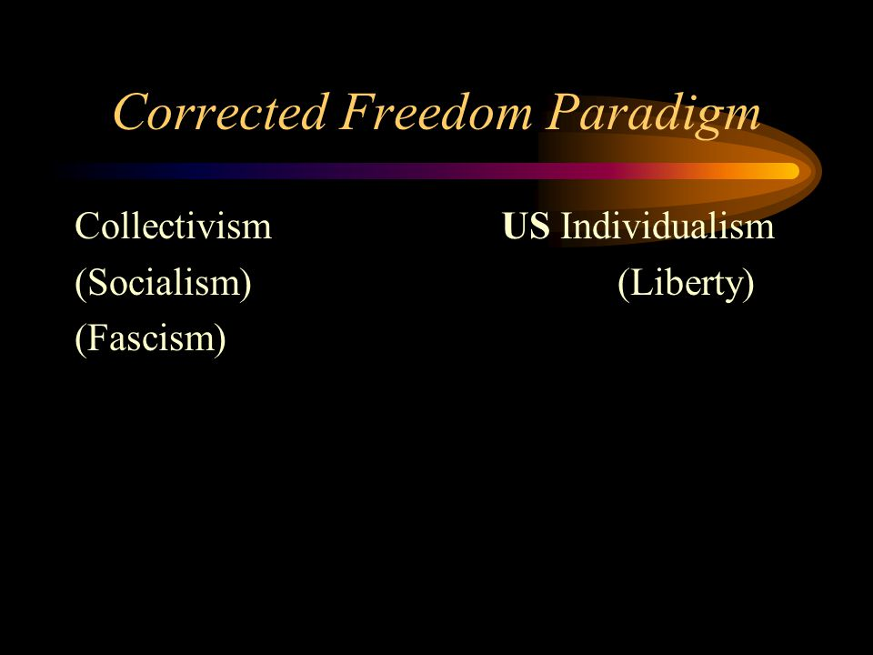 Corrected Freedom Paradigm Collectivism US Individualism (Socialism) (Liberty) (Fascism)