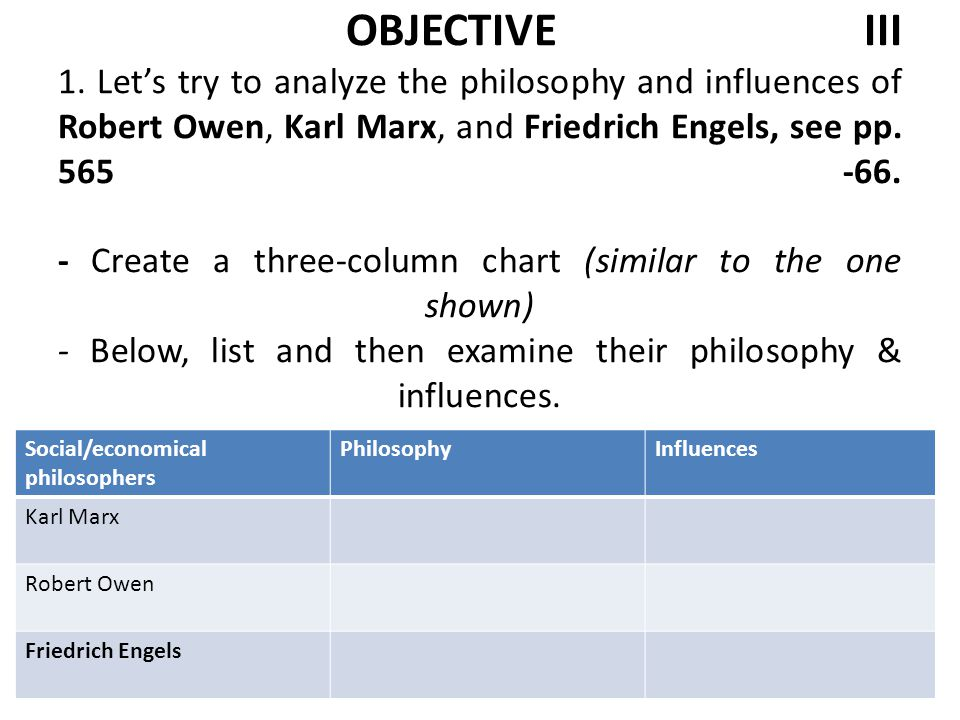 OBJECTIVE III 1. Let's try to analyze the philosophy and influences of Robert Owen, Karl Marx, and Friedrich Engels, see pp. 565 -66. - Create a three