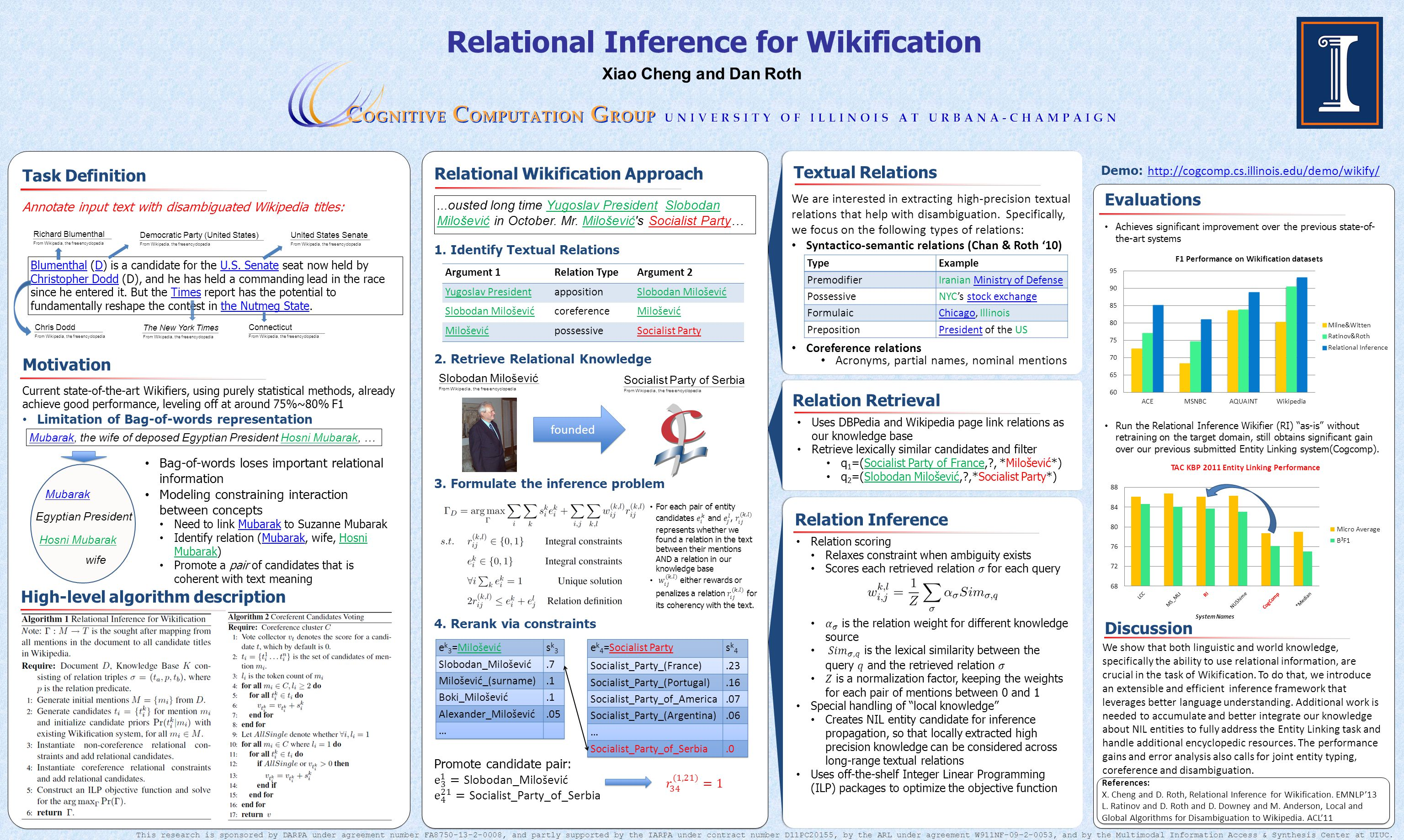 Textual Relations Task Definition Annotate input text with disambiguated Wikipedia titles: Motivation Current state-of-the-art Wikifiers, using purely