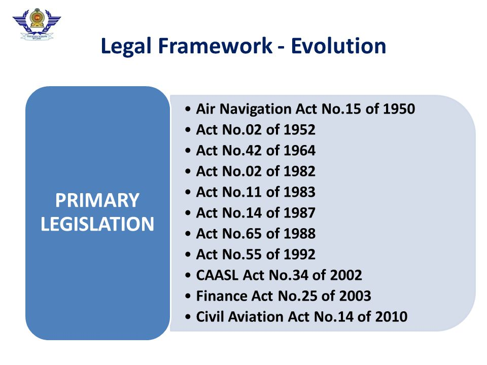 Legal Framework CAASL Act No.34 of 2002 Civil Aviation Act No.14 of 2010 PRIMARY LEGISLATION Air Navigation Regulations of 1955 BIA Regulations of 1968 Zoning Regulations of 1975 Civil Aviation Interim Regulations of 2002 SUBSIDIARY LEGISLATION Aviation Safety Notices Compulsory (Requirements) Advisory (Guidance Material) Directives IMPLEMENTING STANDARDS