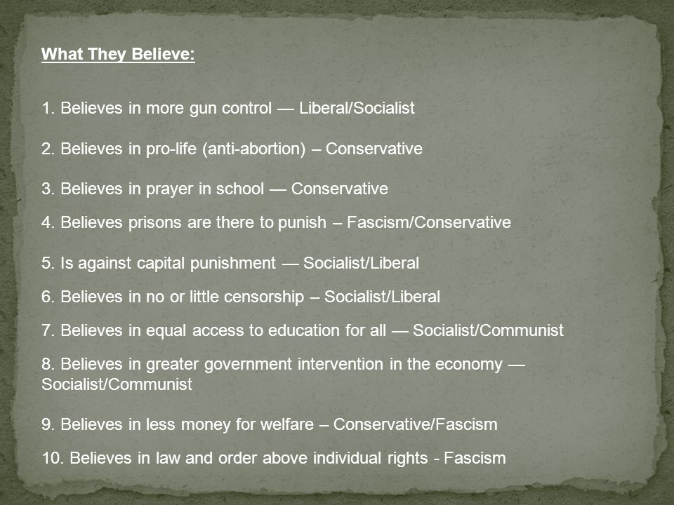 What They Believe: 1. Believes in more gun control — Liberal/Socialist 2.