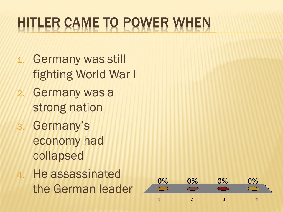 1. Germany was still fighting World War I 2. Germany was a strong nation 3. Germany's economy had collapsed 4. He assassinated the German leader