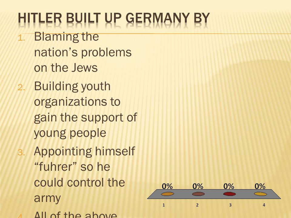 1.Blaming the nation's problems on the Jews 2.