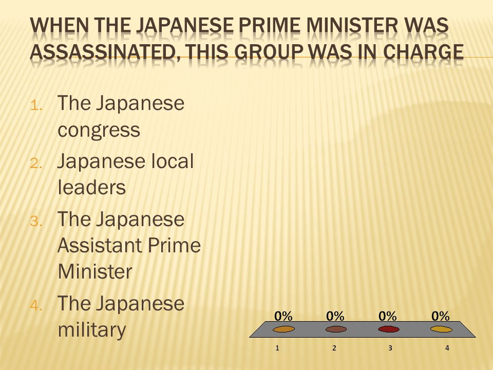 1. The Japanese congress 2. Japanese local leaders 3. The Japanese Assistant Prime Minister 4. The Japanese military