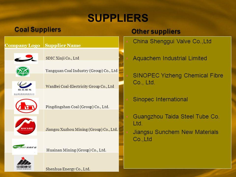 Coal Suppliers Other suppliers Company Logo Supplier Name SDIC Xinji Co., Ltd Yangquan Coal Industry (Group) Co., Ltd WanBei Coal-Electricity Group Co