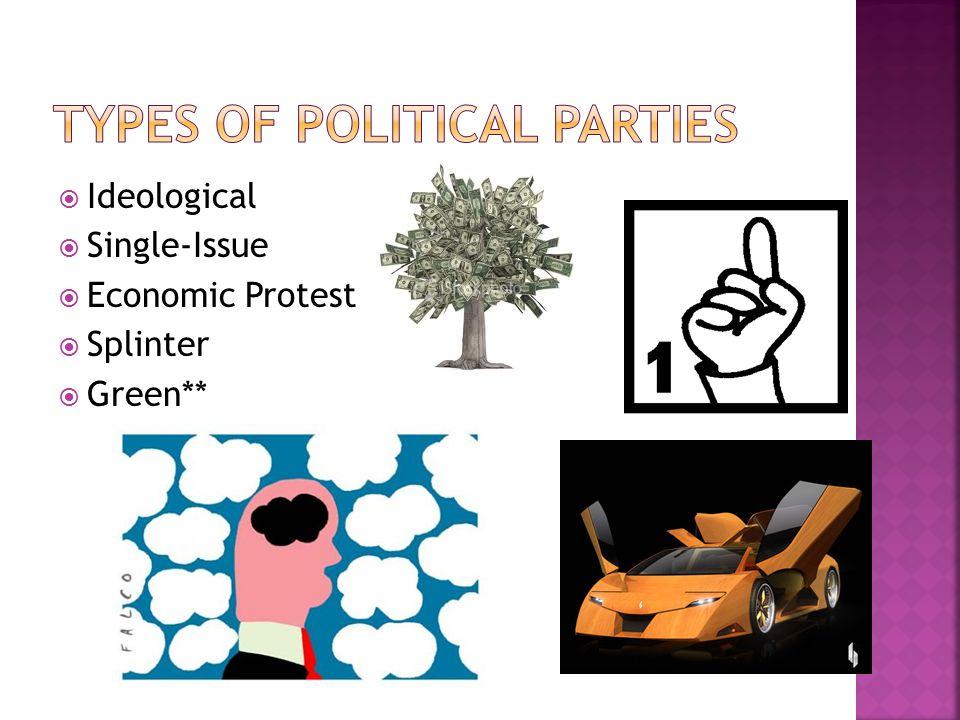  Ideological  Single-Issue  Economic Protest  Splinter  Green**