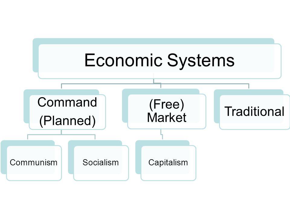 Command Economy 4. Where are these economies located? China, Cuba, North Korea