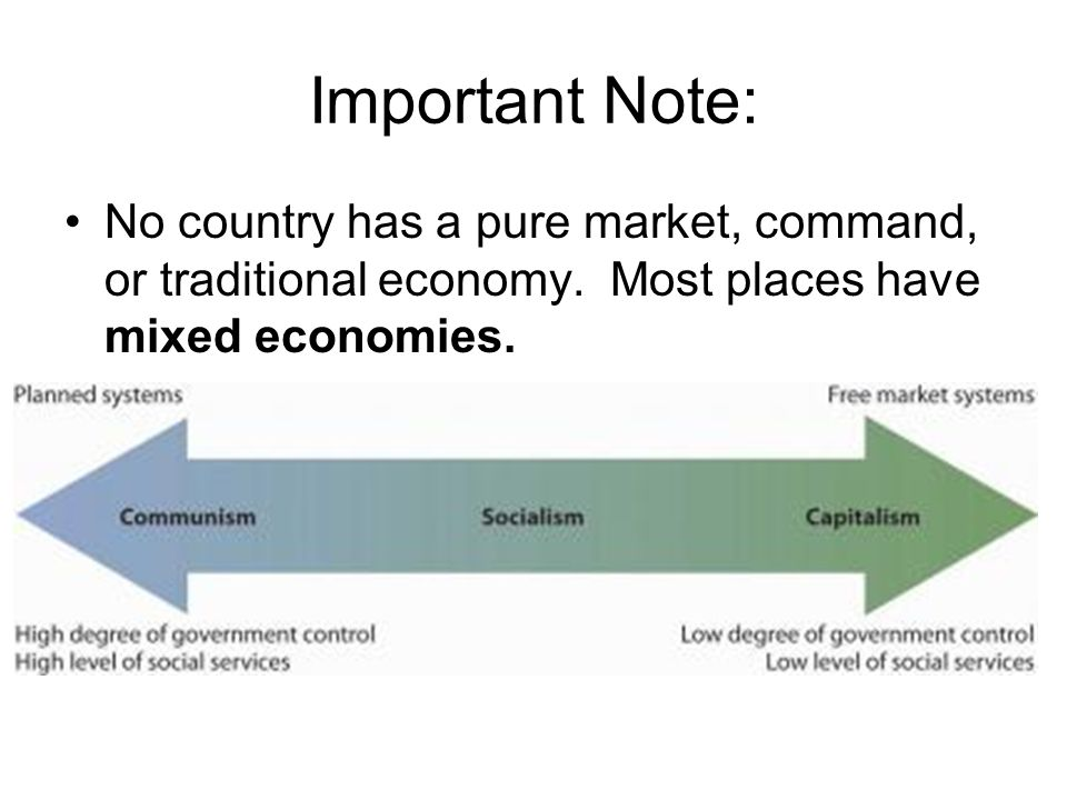 Traditional Economy (subsistence) 3.How will the products be distributed.