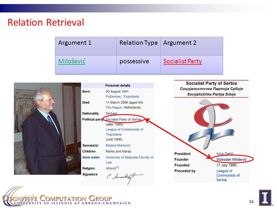 Relation Retrieval 34