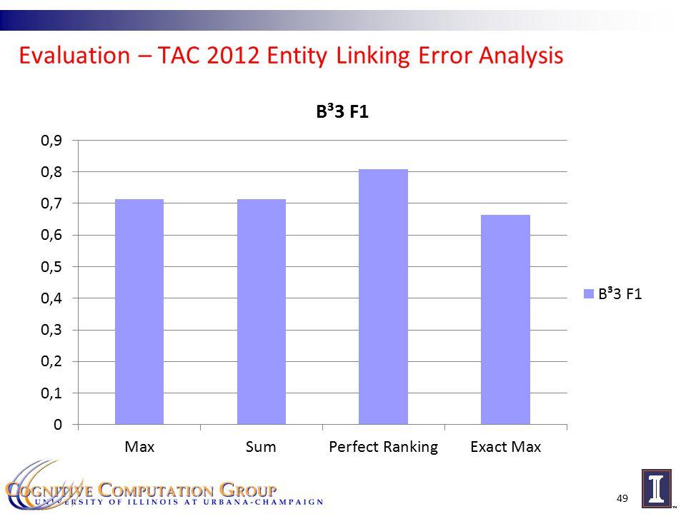 Evaluation – TAC 2012 Entity Linking Error Analysis 49