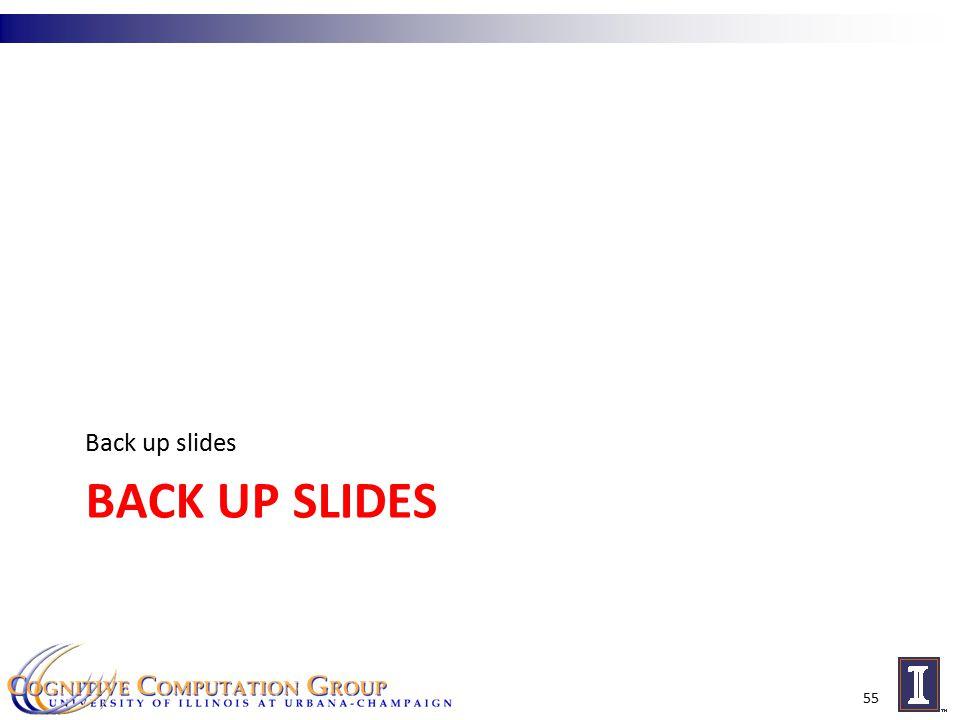 BACK UP SLIDES Back up slides 55