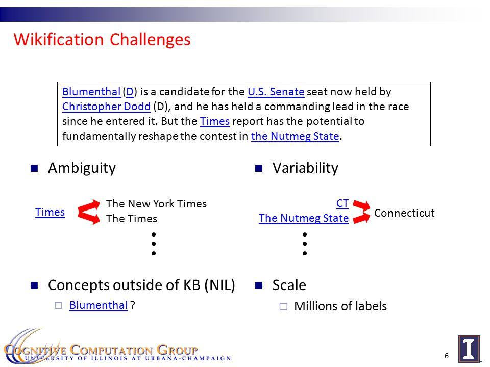 Mention SegmentationCandidate GenerationCandidate RankingNIL Linking 17 Traditional Wikification Pipeline Mention Segmentation Candidate Generation Candidate Ranking Determine NILs