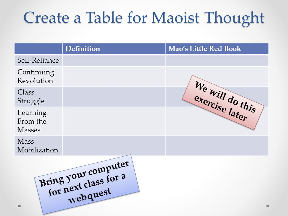 Create a Table for Maoist Thought DefinitionMao's Little Red Book Self-Reliance Continuing Revolution Class Struggle Learning From the Masses Mass Mobilization We will do this exercise later Bring your computer for next class for a webquest