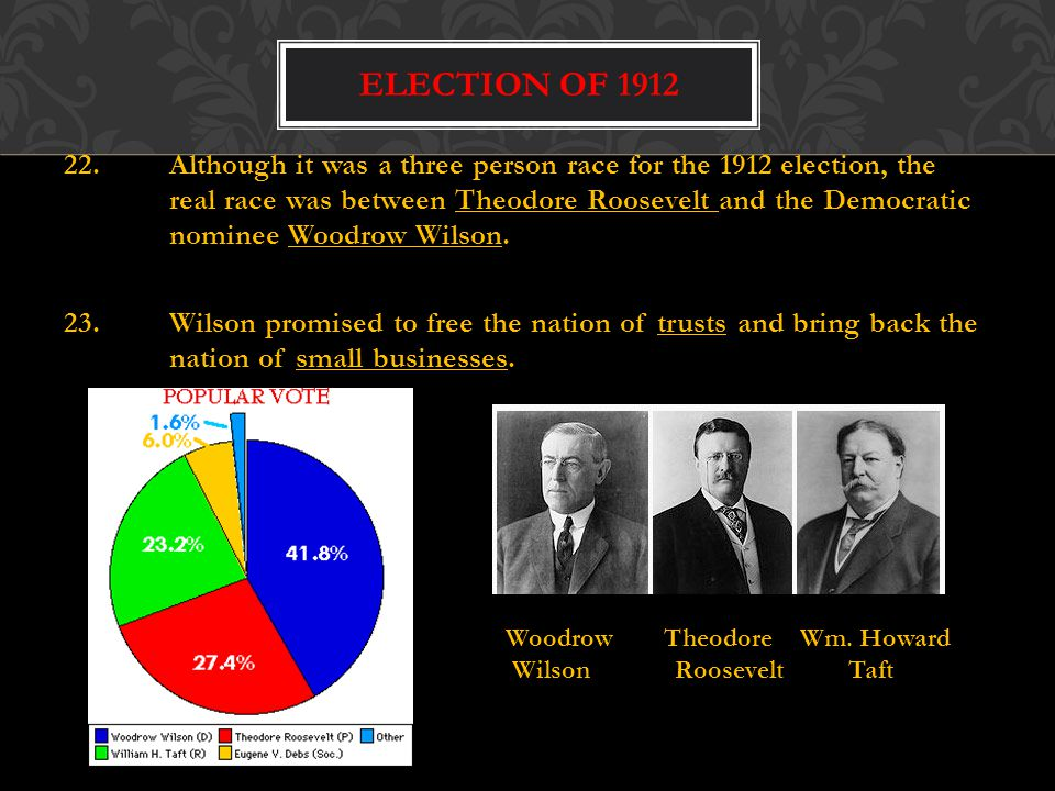 22.Although it was a three person race for the 1912 election, the real race was between Theodore Roosevelt and the Democratic nominee Woodrow Wilson.