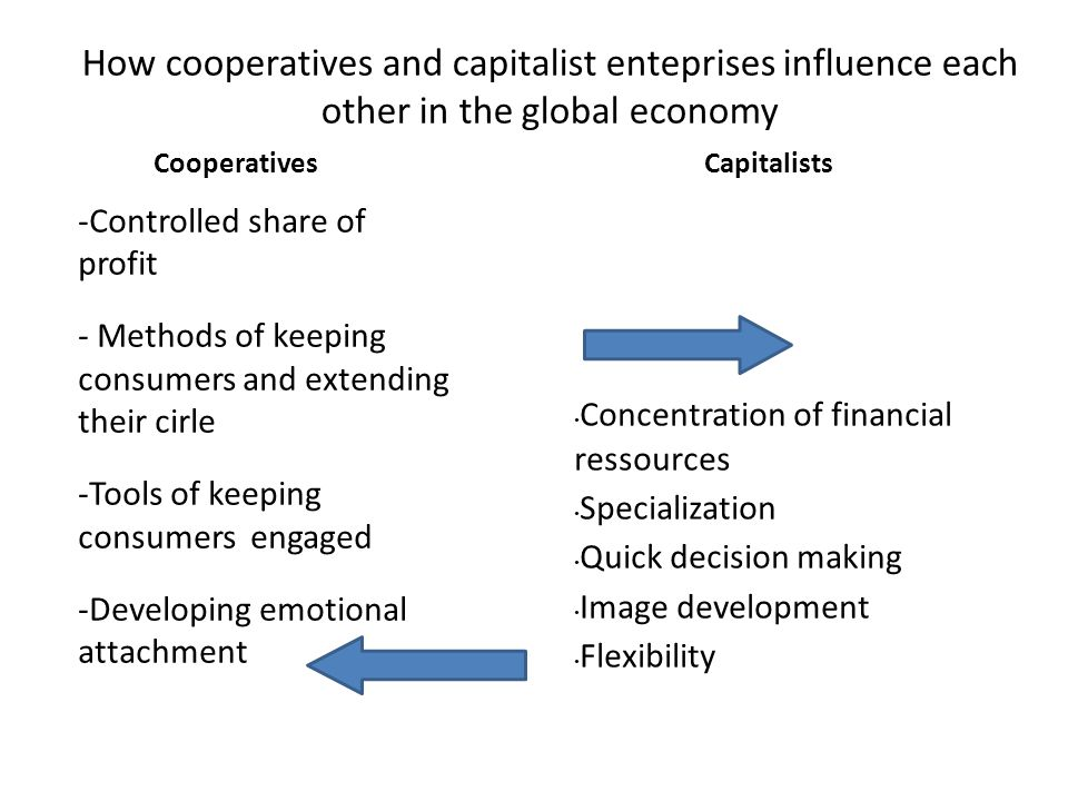 How cooperatives and capitalist enteprises influence each other in the global economy -Controlled share of profit - Methods of keeping consumers and extending their cirle -Tools of keeping consumers engaged -Developing emotional attachment Capitalists Concentration of financial ressources Specialization Quick decision making Image development Flexibility Cooperatives