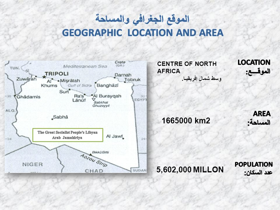 CENTRE OF NORTH AFRICA وسط شمال إفريقيـا. km21665000 5,602,000 MILLON
