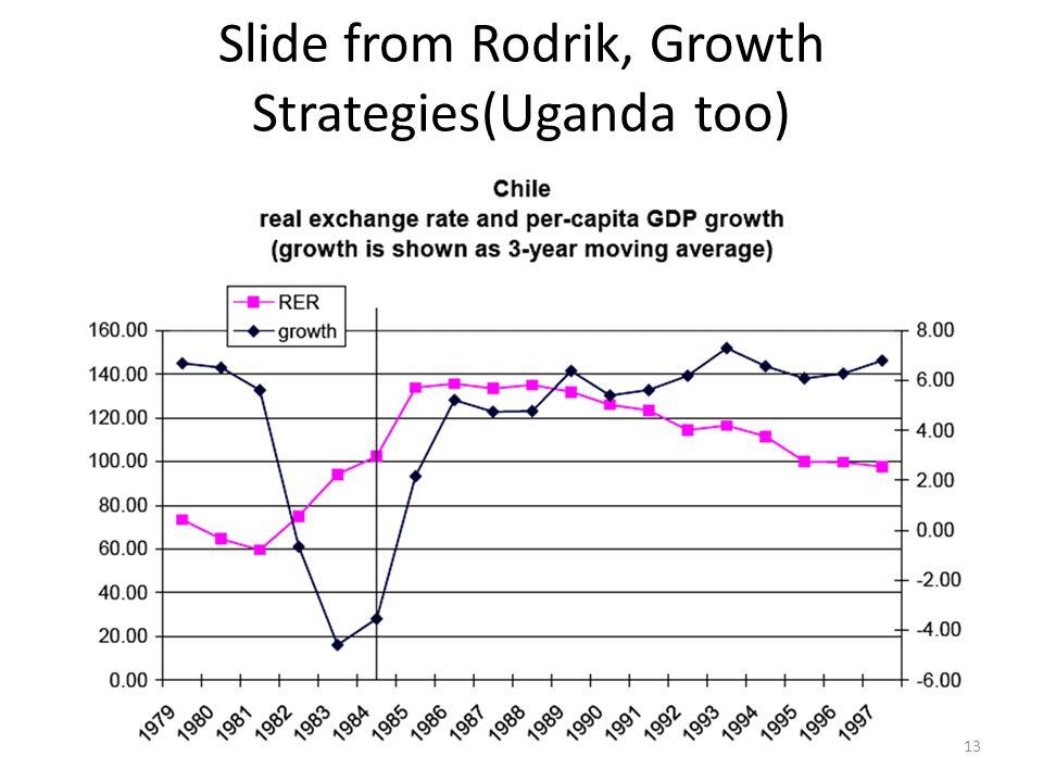 Slide from Rodrik, Growth Strategies(Uganda too) 13