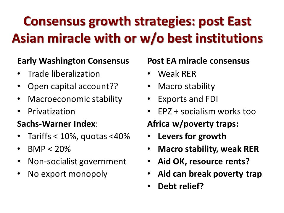 Consensus growth strategies: post East Asian miracle with or w/o best institutions Early Washington Consensus Trade liberalization Open capital account .
