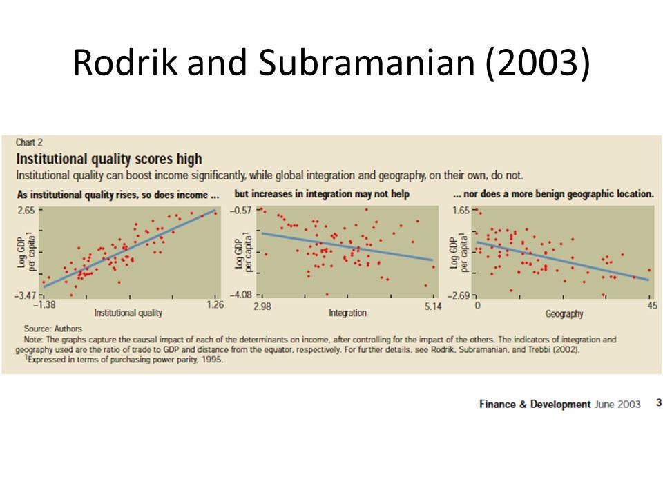 Rodrik and Subramanian (2003)