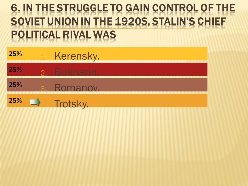 1. Kerensky. 2. Bukharin. 3. Romanov. 4. Trotsky.