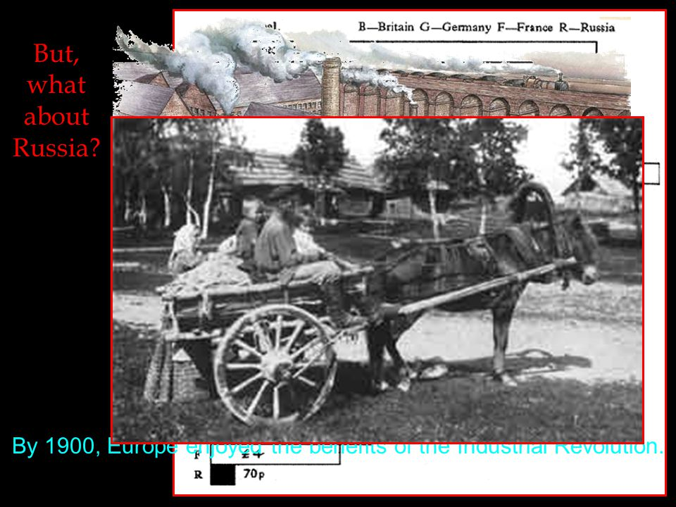 By 1900, Europe enjoyed the benefits of the Industrial Revolution. But, what about Russia?