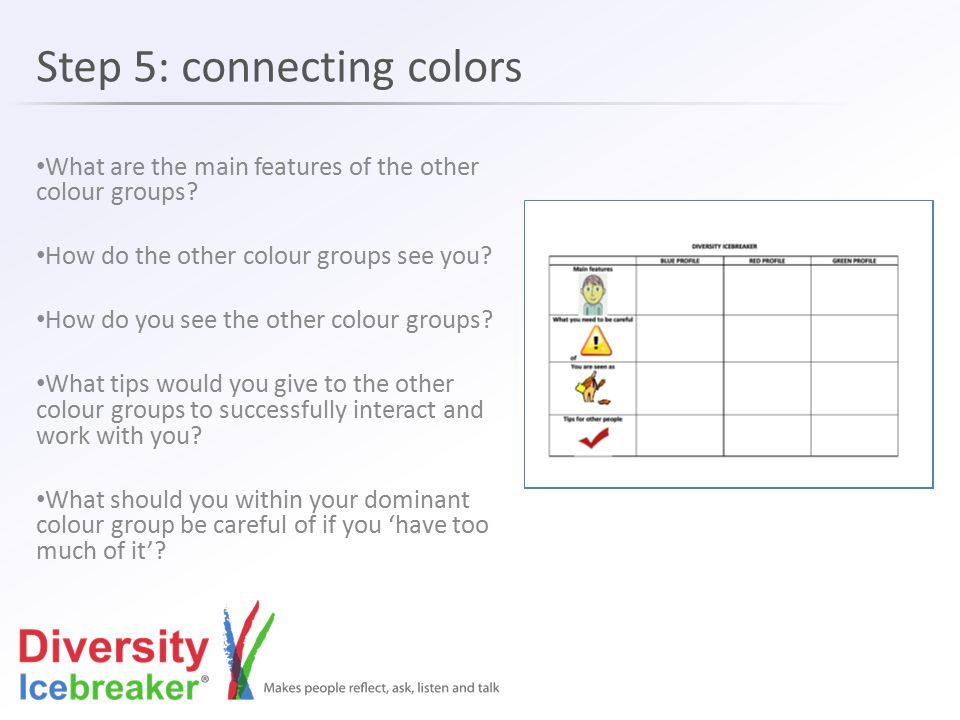 Step 5: connecting colors What are the main features of the other colour groups? How do the other colour groups see you? How do you see the other colo