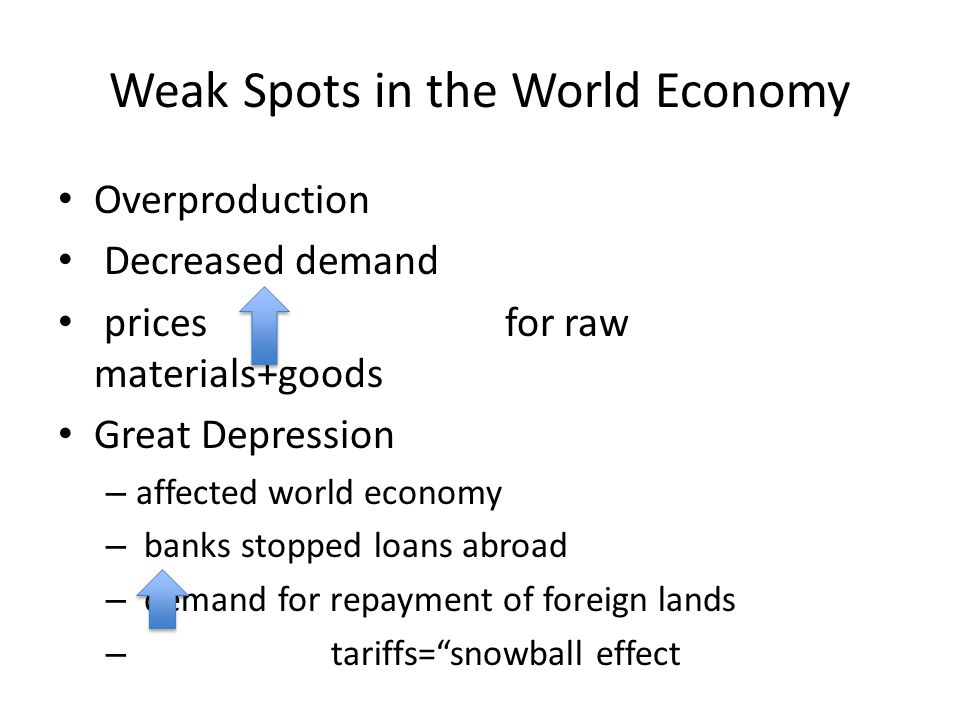 Weak Spots in the World Economy Overproduction Decreased demand prices  for raw materials+goods Great Depression – affected world economy – banks stopped loans abroad – demand for repayment of foreign lands –  tariffs= snowball effect