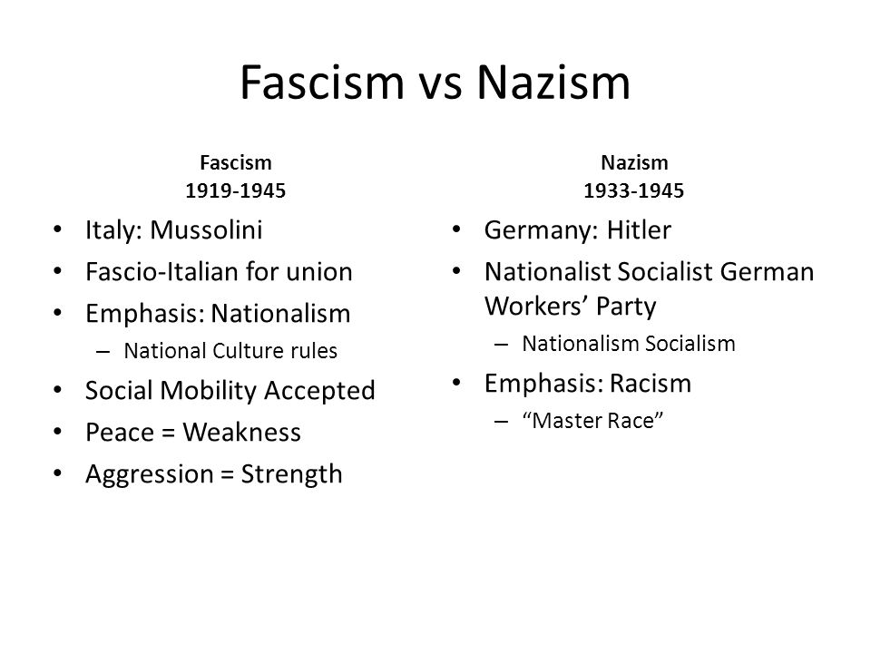 Fascism vs Nazism Fascism 1919-1945 Italy: Mussolini Fascio-Italian for union Emphasis: Nationalism – National Culture rules Social Mobility Accepted Peace = Weakness Aggression = Strength Nazism 1933-1945 Germany: Hitler Nationalist Socialist German Workers' Party – Nationalism Socialism Emphasis: Racism – Master Race