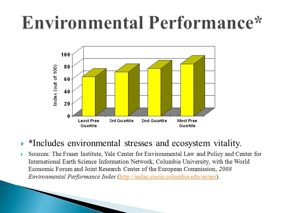  *Includes environmental stresses and ecosystem vitality.