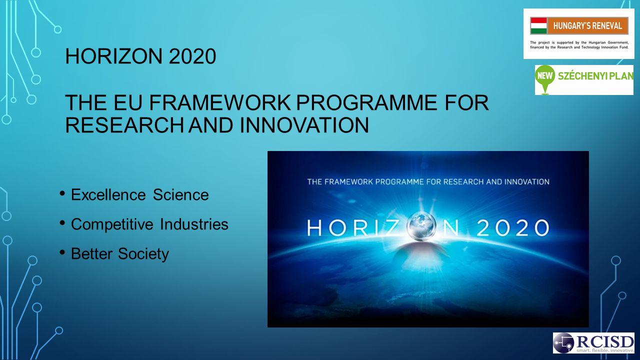 Societal Challenges Industrial leadership Excellent Science THREE PILLARS