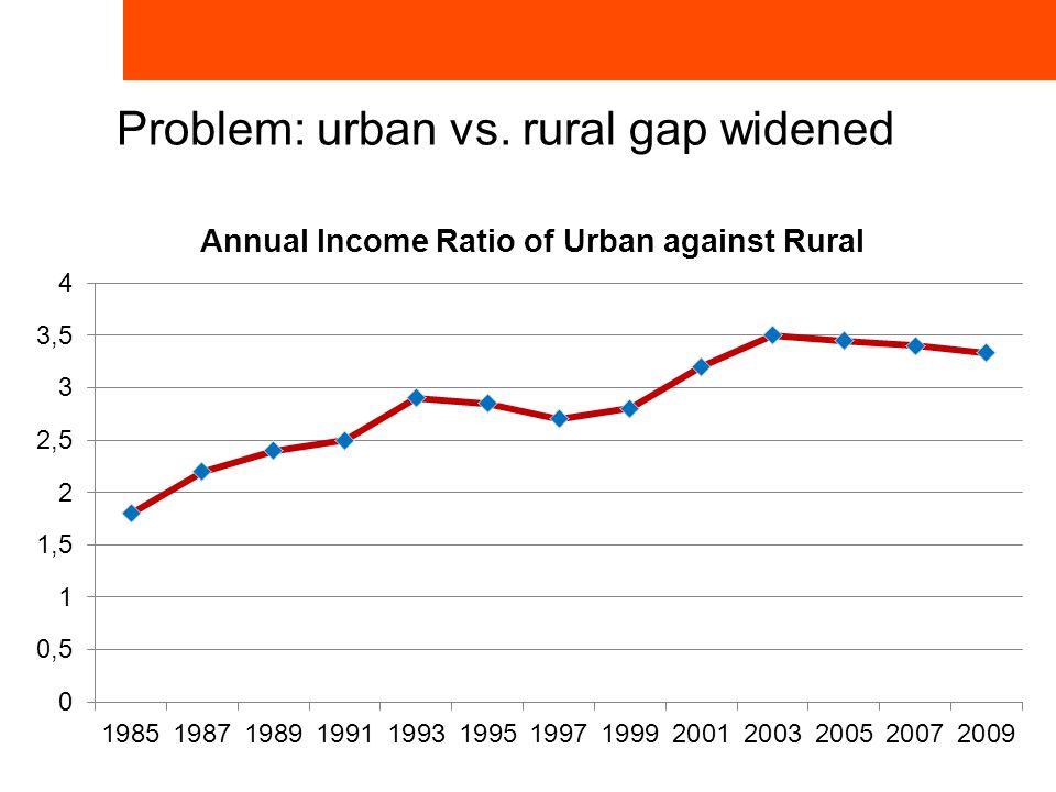 Problem: urban vs. rural gap widened