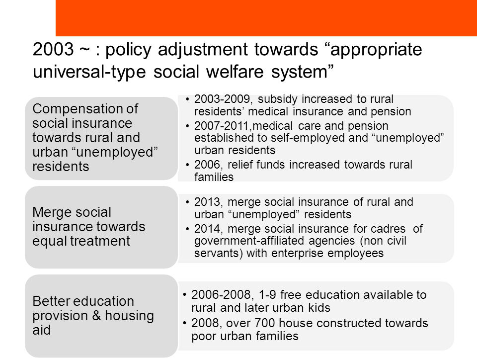 2003 ~ : policy adjustment towards appropriate universal-type social welfare system 2003-2009, subsidy increased to rural residents' medical insurance and pension 2007-2011,medical care and pension established to self-employed and unemployed urban residents 2006, relief funds increased towards rural families Compensation of social insurance towards rural and urban unemployed residents 2013, merge social insurance of rural and urban unemployed residents 2014, merge social insurance for cadres of government-affiliated agencies (non civil servants) with enterprise employees Merge social insurance towards equal treatment 2006-2008, 1-9 free education available to rural and later urban kids 2008, over 700 house constructed towards poor urban families Better education provision & housing aid
