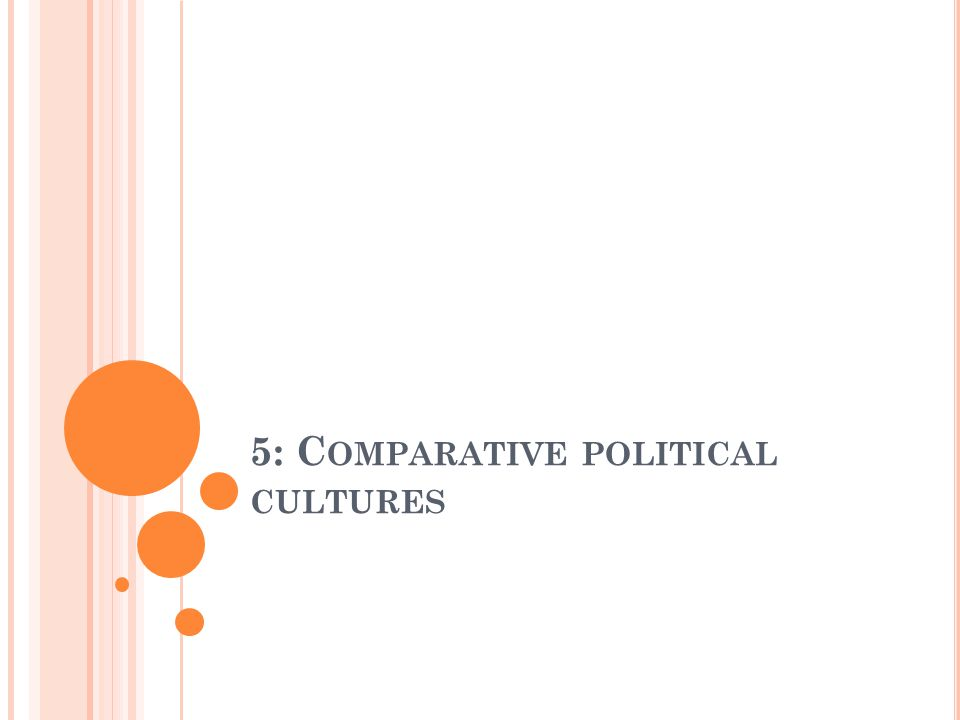 5: C OMPARATIVE POLITICAL CULTURES