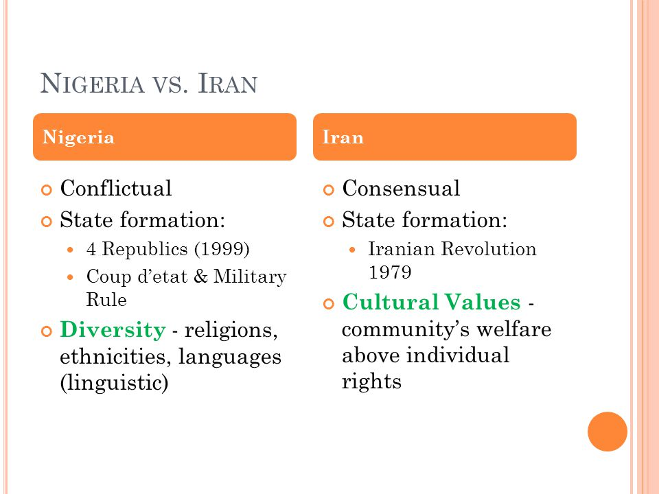N IGERIA VS. I RAN Conflictual State formation: 4 Republics (1999) Coup d'etat & Military Rule Diversity - religions, ethnicities, languages (linguist