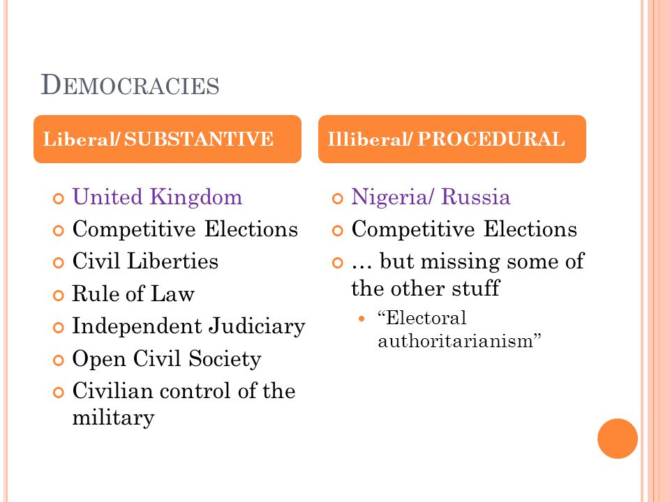 D EMOCRACIES United Kingdom Competitive Elections Civil Liberties Rule of Law Independent Judiciary Open Civil Society Civilian control of the military Nigeria/ Russia Competitive Elections … but missing some of the other stuff Electoral authoritarianism Liberal/ SUBSTANTIVEIlliberal/ PROCEDURAL