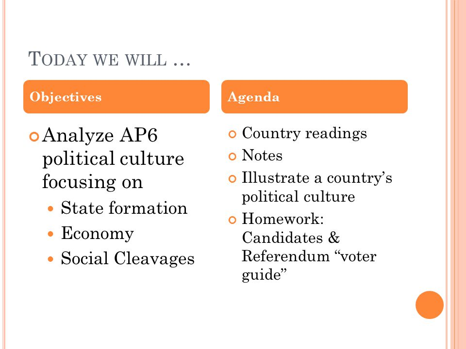 T ODAY WE WILL … Analyze AP6 political culture focusing on State formation Economy Social Cleavages Country readings Notes Illustrate a country's political culture Homework: Candidates & Referendum voter guide ObjectivesAgenda