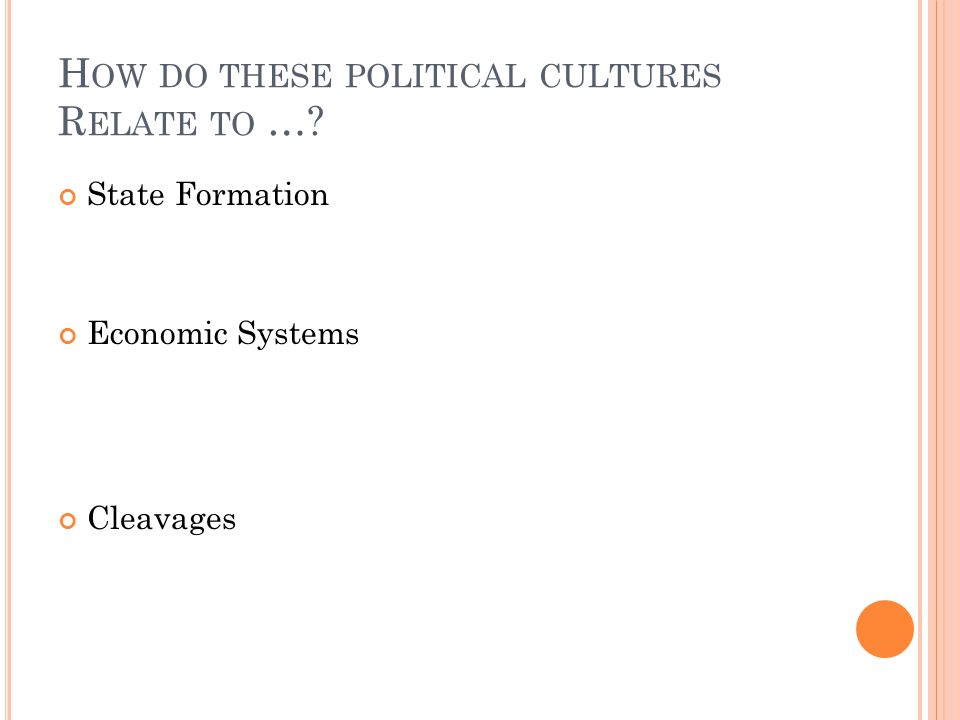 C HECK FOR UNDERSTANDING What do the cleavages say about the political culture of …..