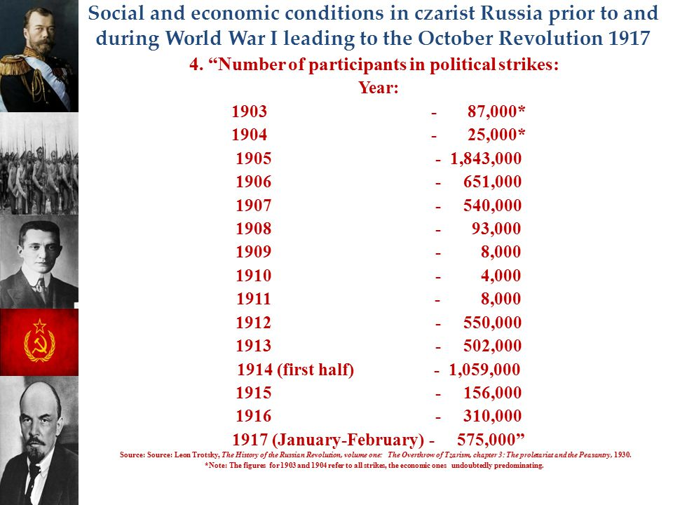 """Social and economic conditions in czarist Russia prior to and during World War I leading to the October Revolution 1917 4. """"Number of participants in"""