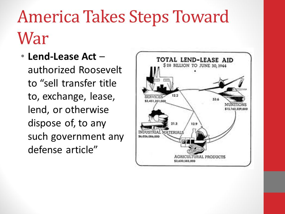 America Takes Steps Toward War Lend-Lease Act – authorized Roosevelt to sell transfer title to, exchange, lease, lend, or otherwise dispose of, to any such government any defense article