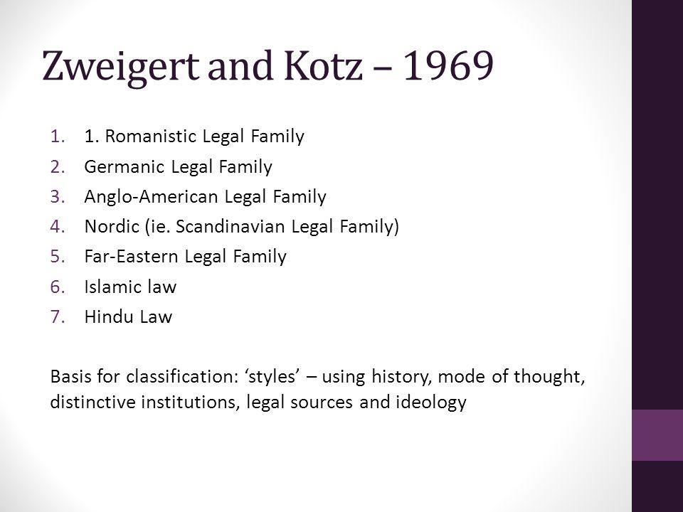 Zweigert and Kotz – 1969 1.1.