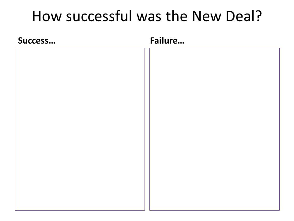How successful was the New Deal.