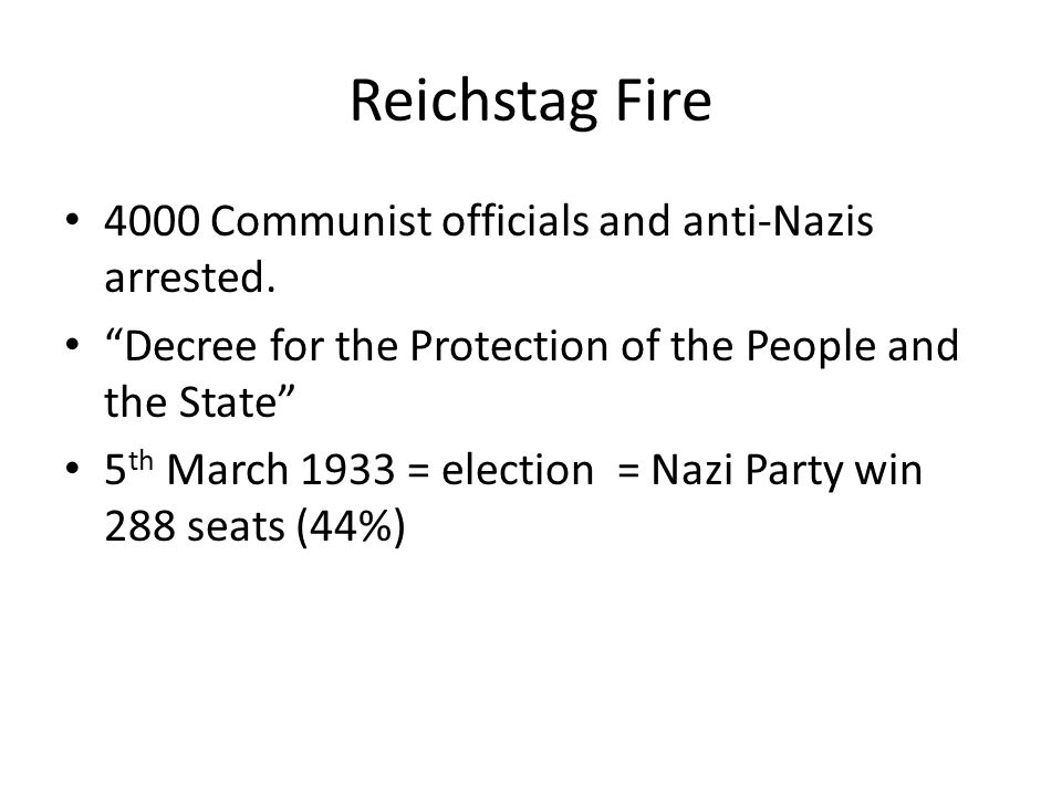 Reichstag Fire When Where What Who