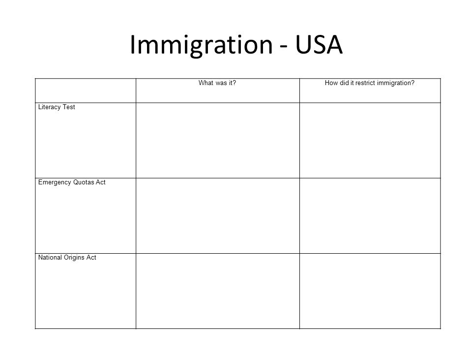 What does this image tell you about immigration to the US in the late 19 th /early 20 th Century