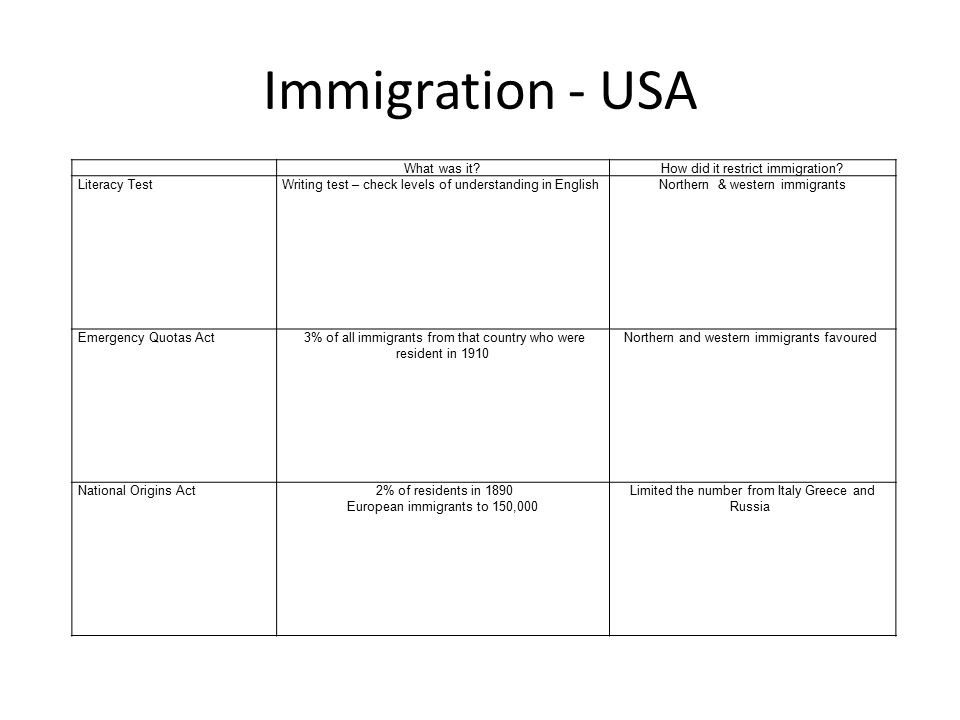 Immigration - USA What was it How did it restrict immigration.
